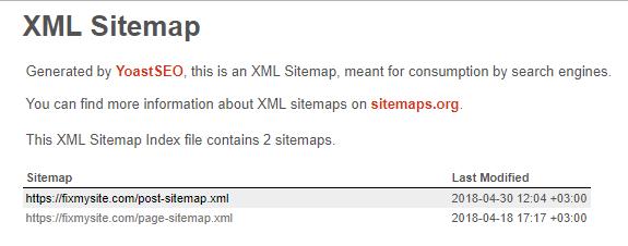 Fixmysite.com - XML Sitemap